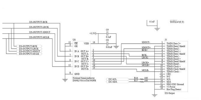aune kit module d u0026 39 entr u00e9e hdmi vers i2s