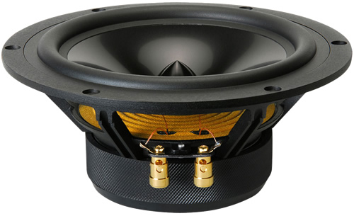 https://www.audiophonics.fr/images2/8486/8486_daytonaudio_RS225-4_hp_1.jpg