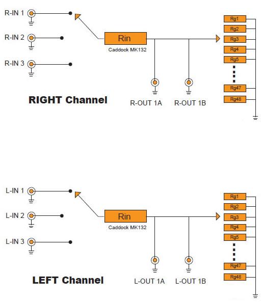 https://www.audiophonics.fr/images2/8684/pre_schematic2.jpg