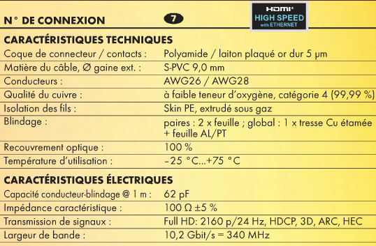 https://www.audiophonics.fr/images2/8735/8735_hicon_hdmi_HIE-HDHD_1.png
