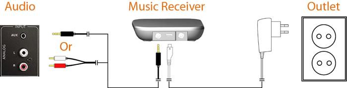 https://www.audiophonics.fr/images2/8779/manual01.jpg
