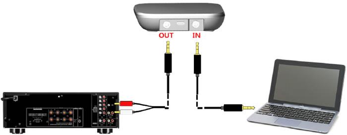 https://www.audiophonics.fr/images2/8779/manual04.jpg