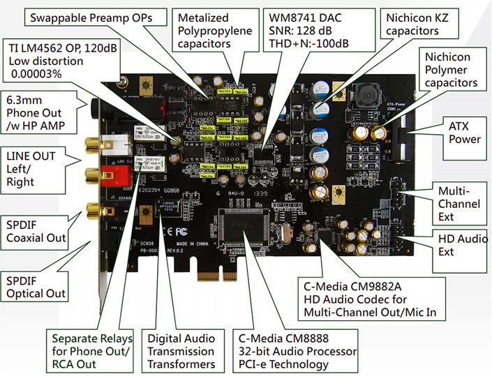 https://www.audiophonics.fr/images2/8837/8837_aim_SC808_carte_son_1.jpg