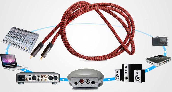 https://www.audiophonics.fr/images2/8852/8852_CYK_cable_numerique_rca_2.jpg