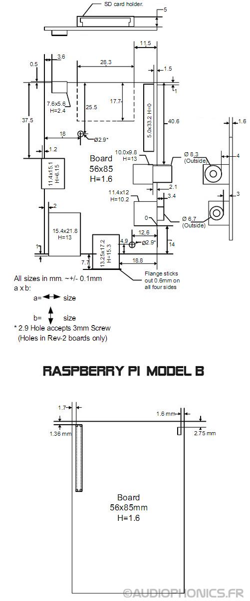 raspberry pi model b 512mo