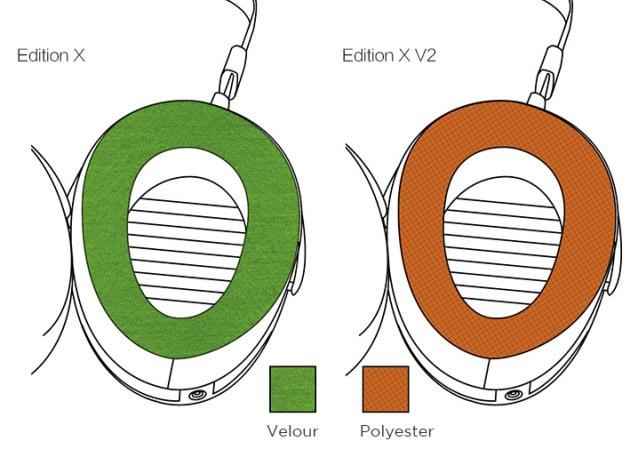 Différence HIFIMAN Edition X / Edition X V2
