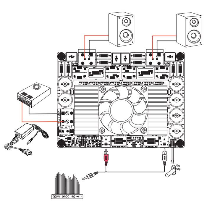 schema branchement ampli Sure 2x1200W