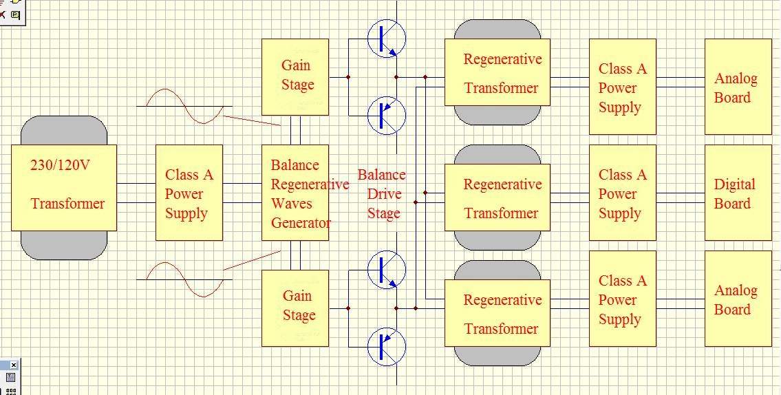 Power Regenerative Audio-GD Design