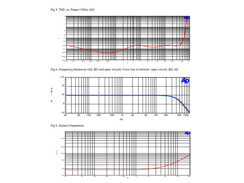 hypex-ucd700-inpage3.jpg