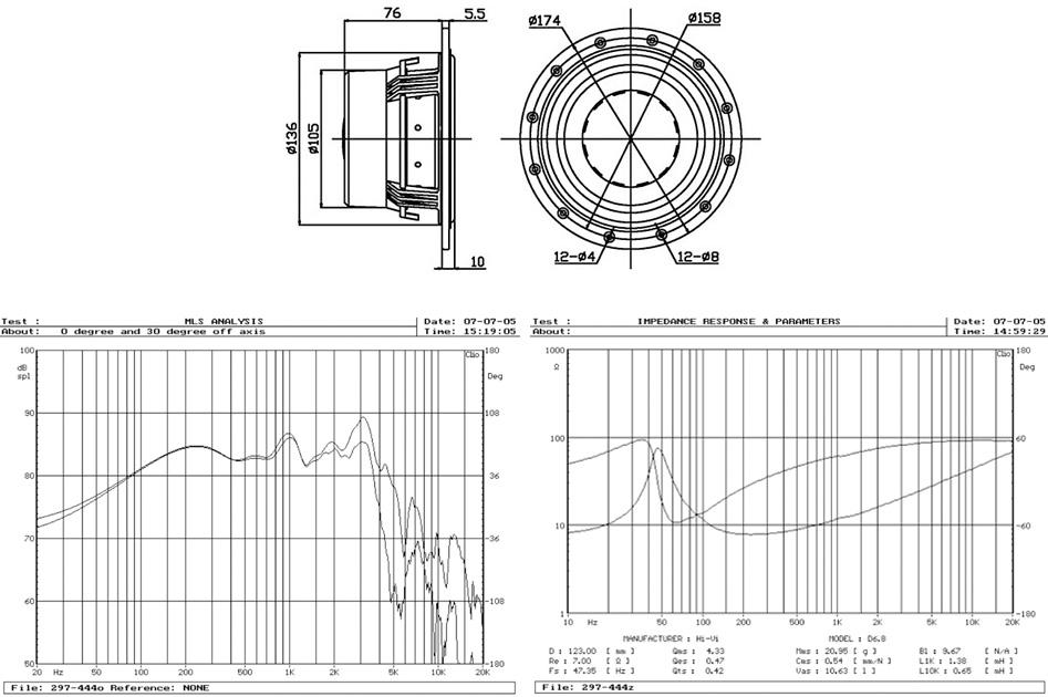 Haut-Parleur Bas Médium Blindé 60W 8 Ohm 85dB 43Hz - 4000Hz Ø 15.2cm