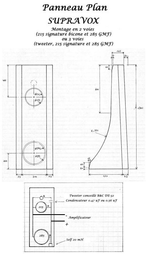 Supravox 285GMF 215SB Kit DIY Panneau Plan