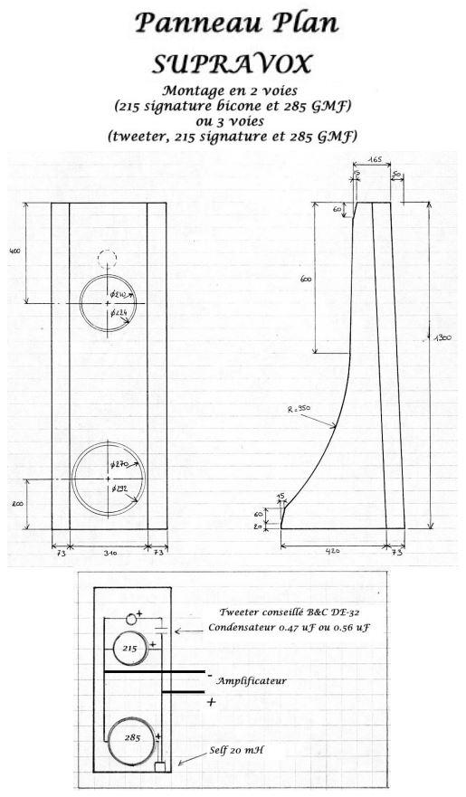 Supravox 285GMF 215S Kit DIY Tweeter Panneau Plan