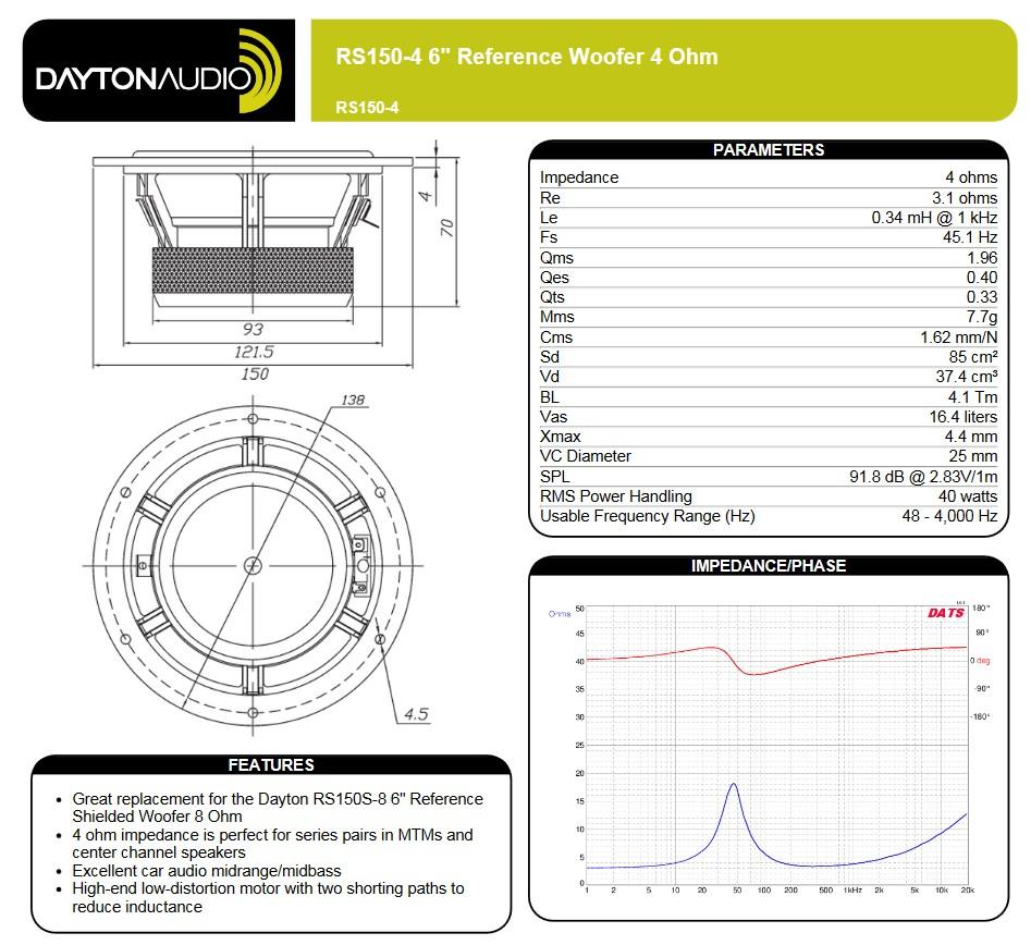 Caractéristiques Dayton Audio RS150-4