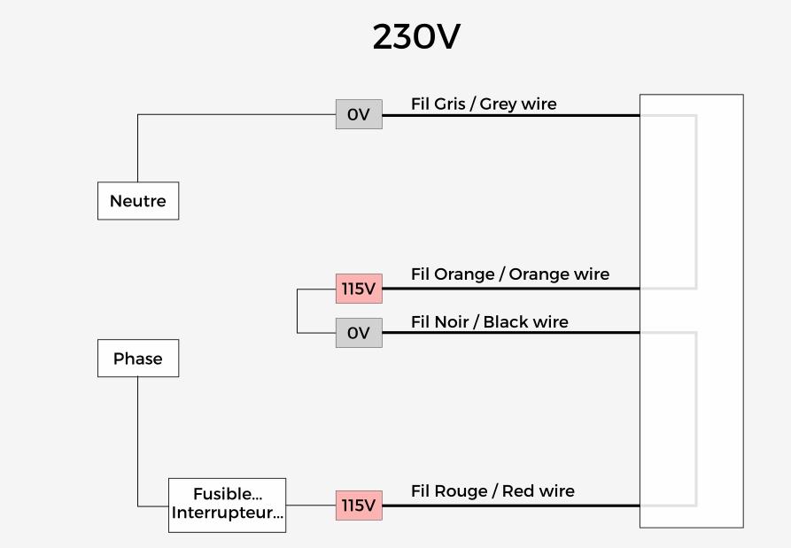 Wiring for 2x115 230V