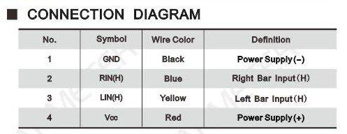 Bargraphe LED Vumètre Double Colonne pour Affichage Tension