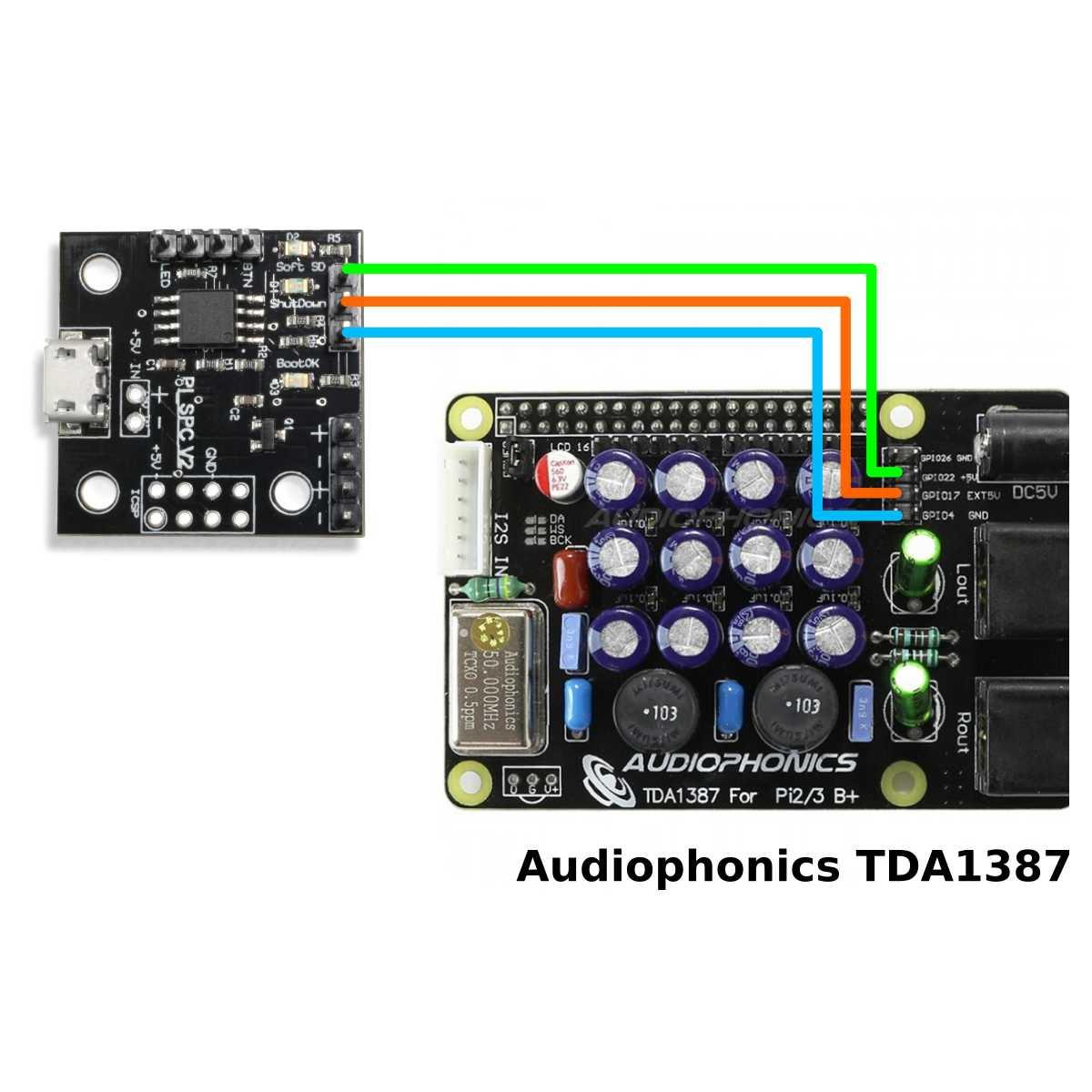 Audiophonics Pi