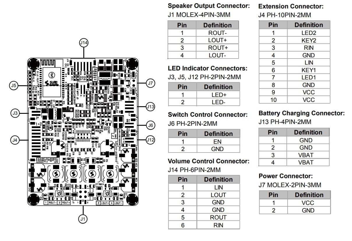 Module amplificateur stéréo Class D 2x30W 8Ω Bluetooth 4.0
