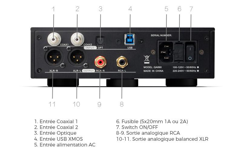 Connectique Quloos QA890