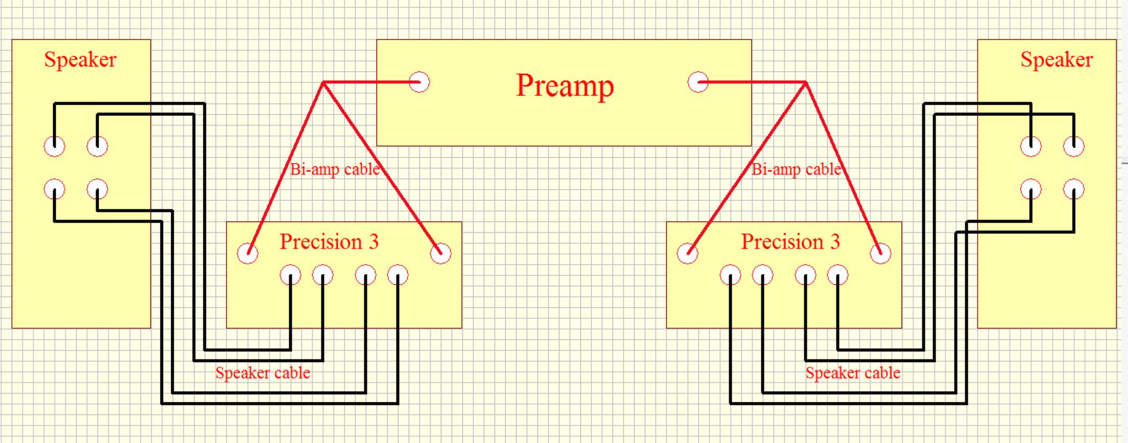 AUDIO-GD BI-AMP ACSS Modulation Cable Female for Precision 3 1m ...