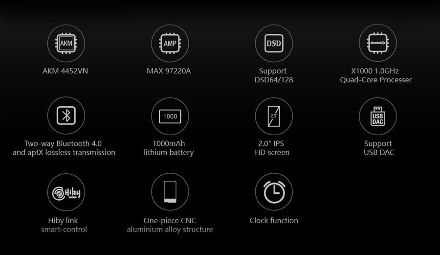 Hidizs AP60 v2 Features