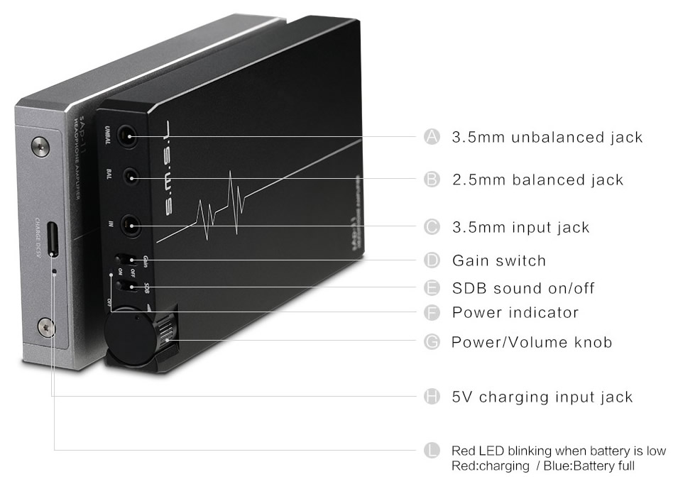 Connectique boutons SMSL saP-11