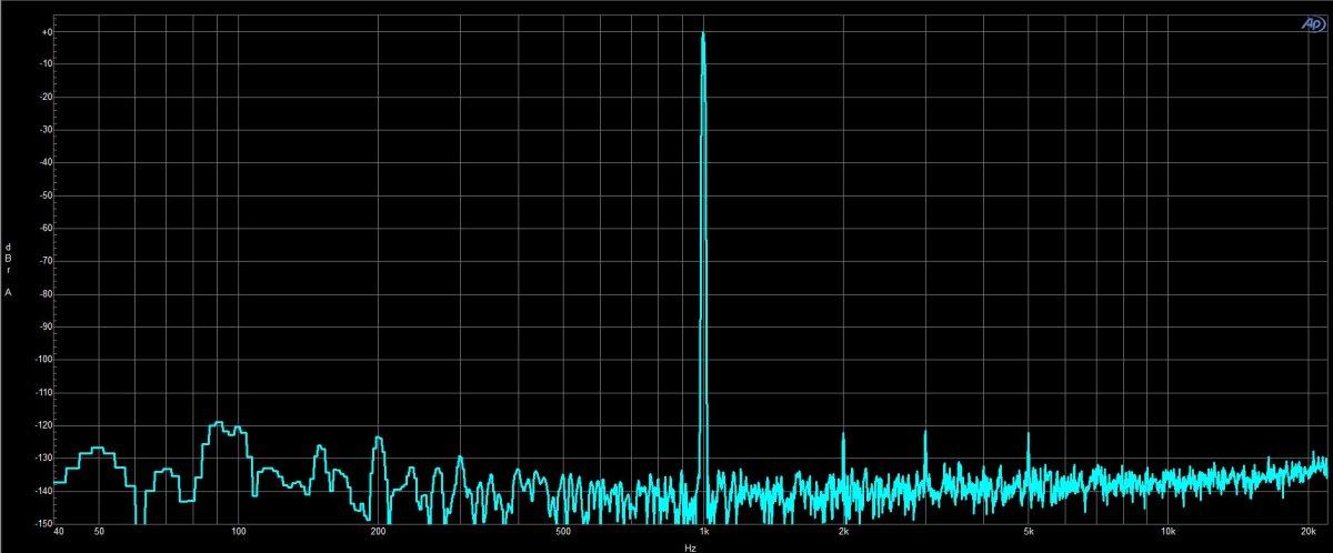 Frequency response Erato DAC 100