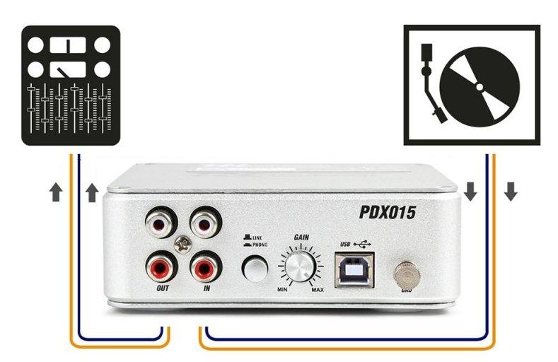 Power Dynamics PDX015 Préamplificateur Phono USB - Audacity