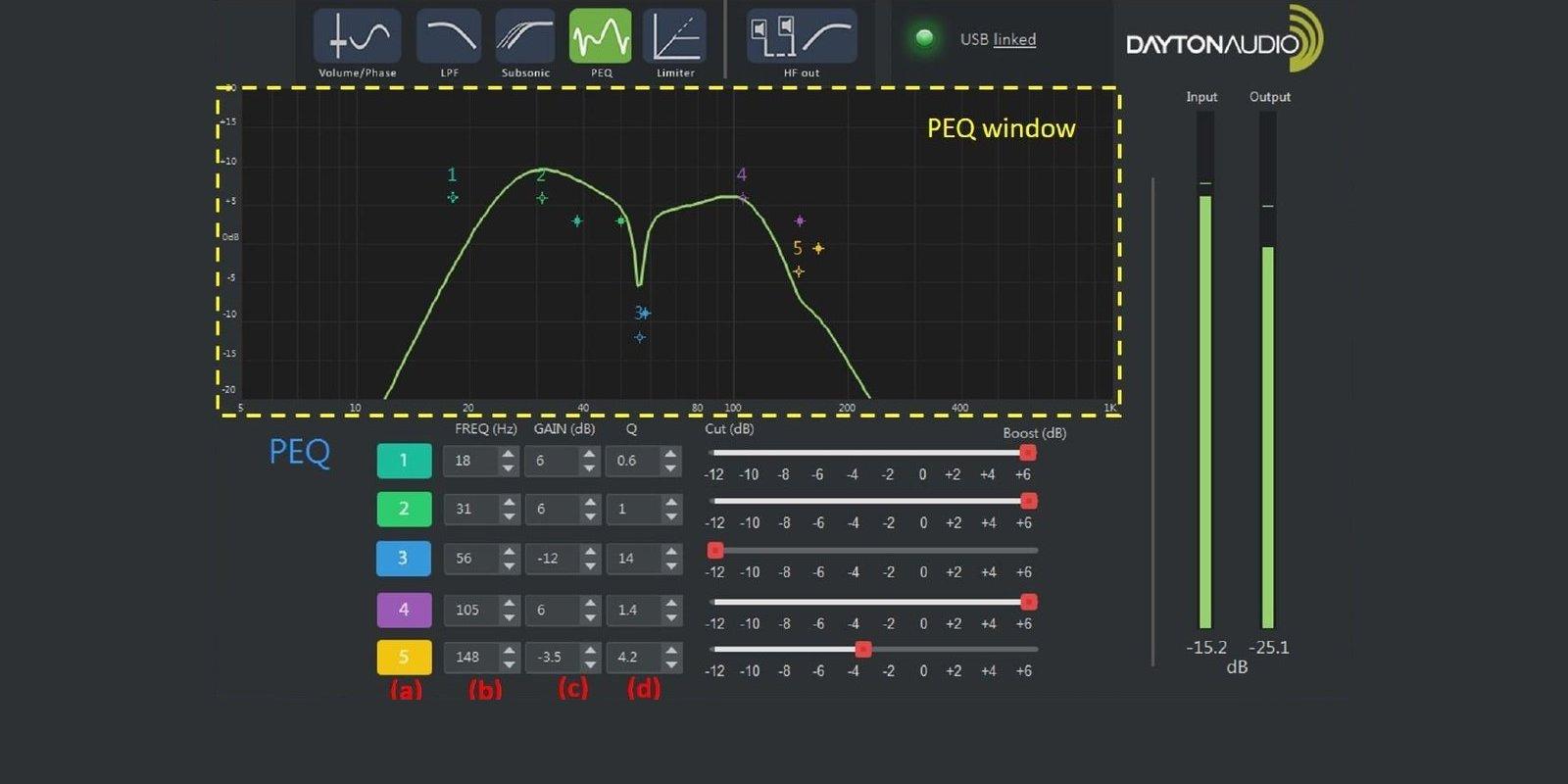 Equaliseur graphique SPA500DSP