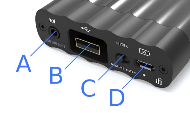 xDSD input connectivity