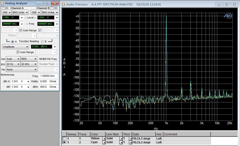 Spectre audio réponse en fréquence 9038