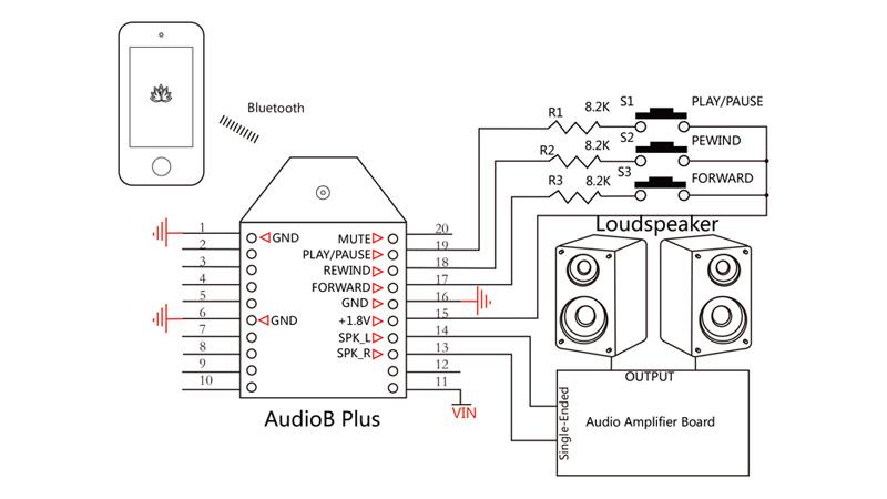 audiobplus-sma-inpage3.jpg