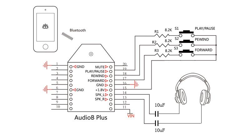 audiobplus-sma-inpage4.jpg