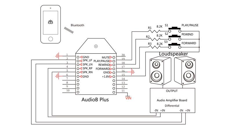 audiobplus-sma-inpage5.jpg