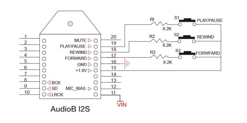 audiob-i2s-inpage3.jpg