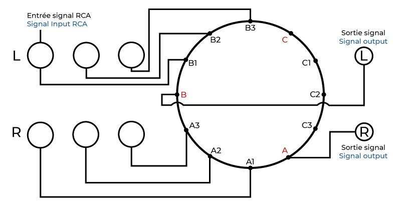 eizz s u00e9lecteur de sources 3 positions  u00d8 6mm axe lisse