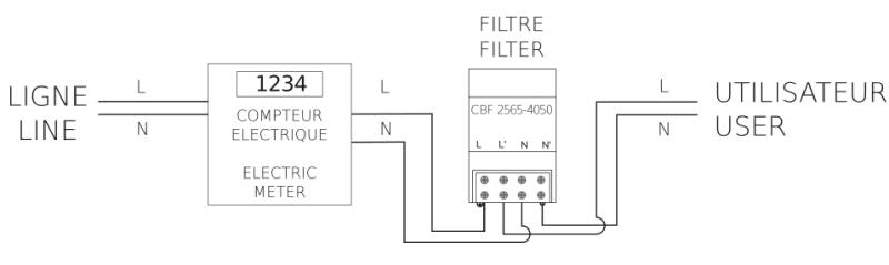 Installation filtre PLC parasite compteur Linky