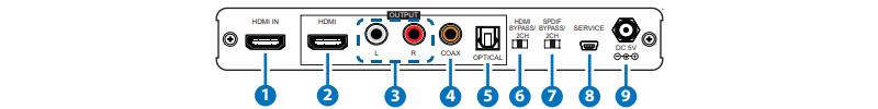 CYP CPRO-SE2DD Face arrière