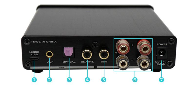 FX-Audio D502 Face arrière