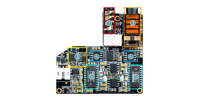 DAP R2R 2x PCM1704UK 32bit 384kHz DSD64