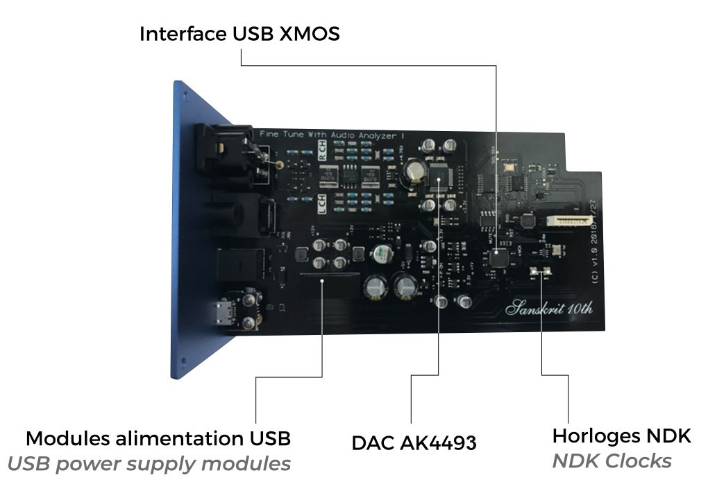 DAC USB coaxial optical