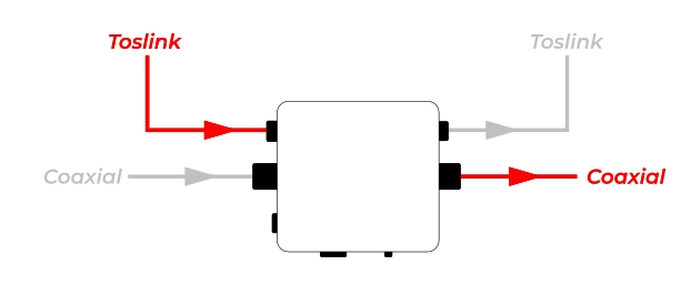 coaxial toslink converter