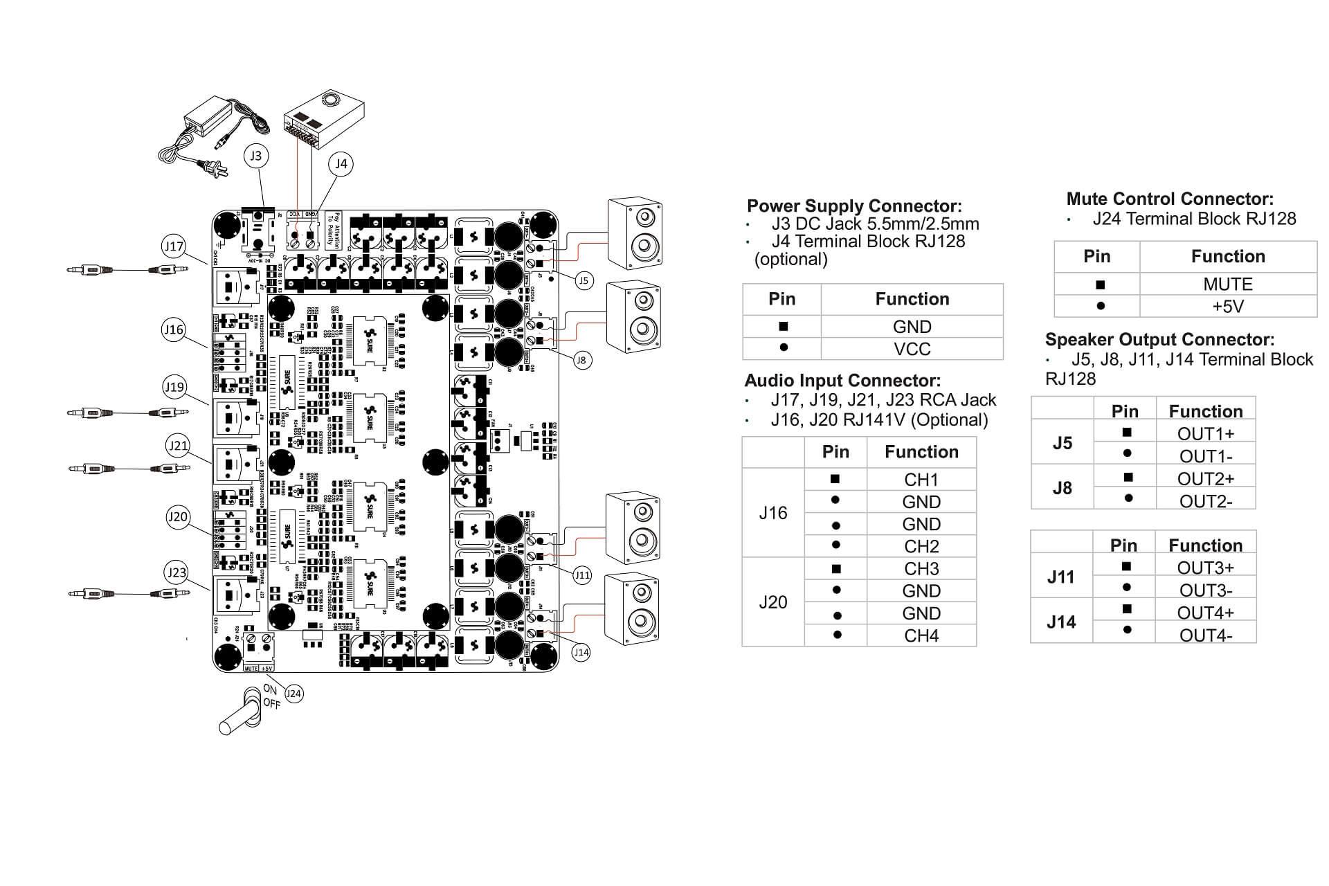 Wondom Aa Ab33182 Audio Amplifier Board Sta516b 4x 100 Watt 4 Ohm Xh Stereo Wiring Diagram Sure Module Connectivity