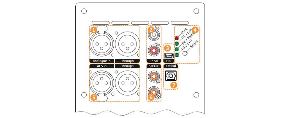 Hypex FusionAMP FA122 Amplificateur NCore Plaque 2x125W DSP ADAU1450 DCC AK4454 192kHz