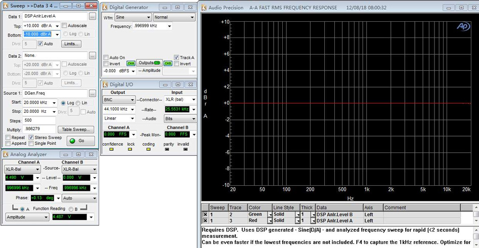 Audio-GD AS-1TTT DAC 2x ES9028PRO FPGA 32bit 384kHz DSD512