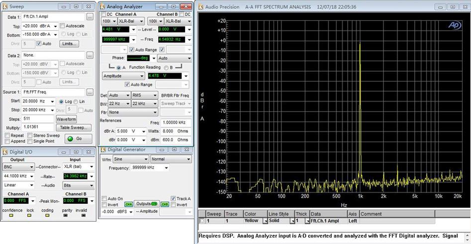 Audio-GD AS-1TT DAC 2x ES9028PRO FPGA 32bit 384kHz DSD512