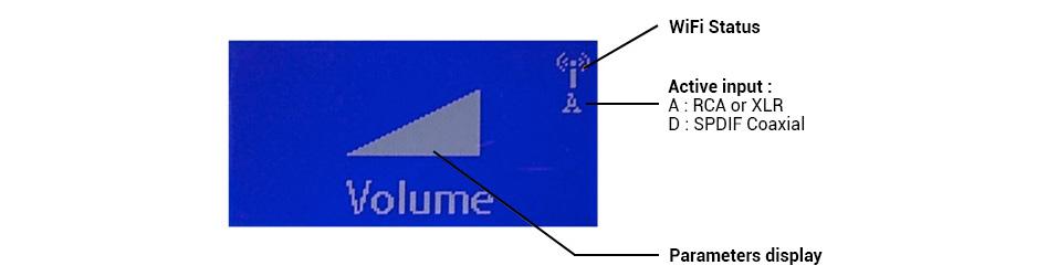 Dayton Audio SPA1200DSP Amplificateur Subwoofer 1200W avec DSP et Écran