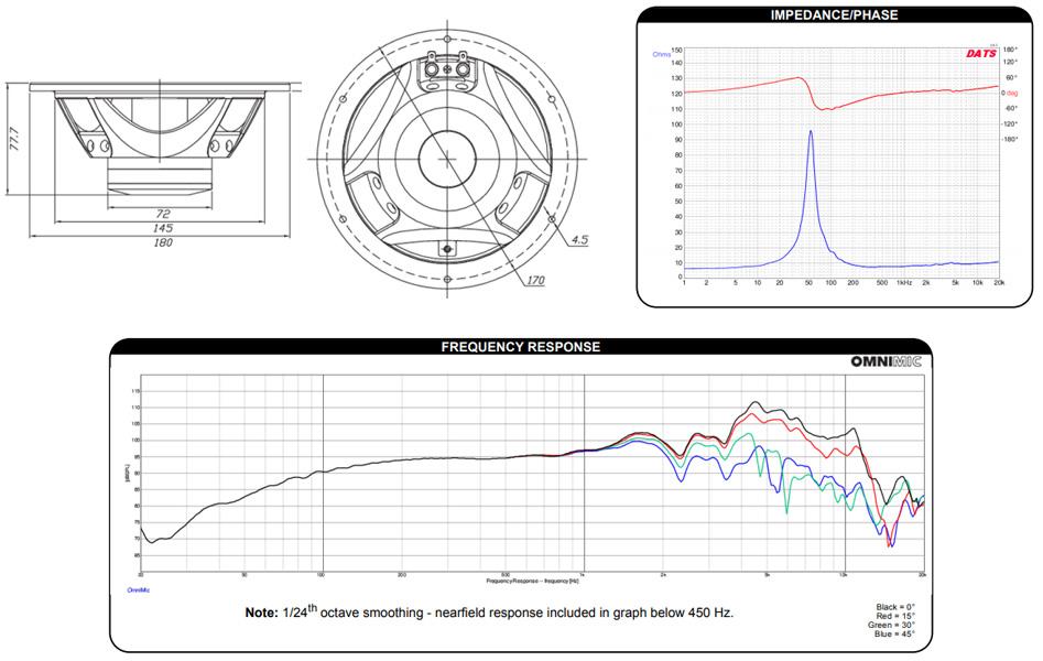 DAYTON AUDIO PM180-8 Haut-Parleur Bas Médium 30W 8 Ohm 94.4dB 55Hz - 12kHz Ø16.5cm