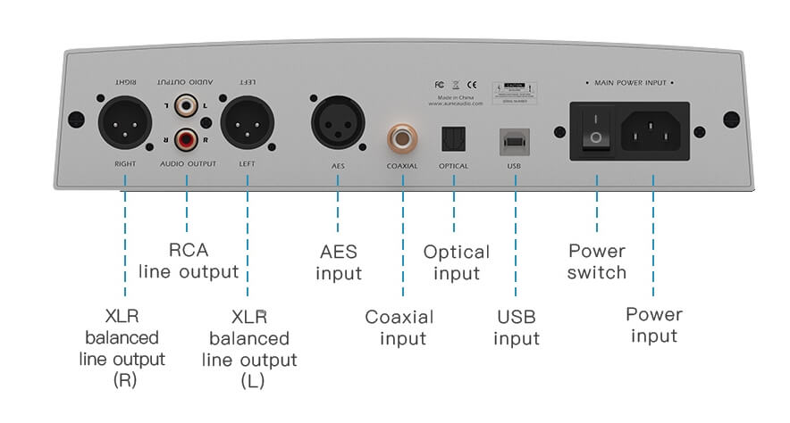 Connection Pro S6 Aune