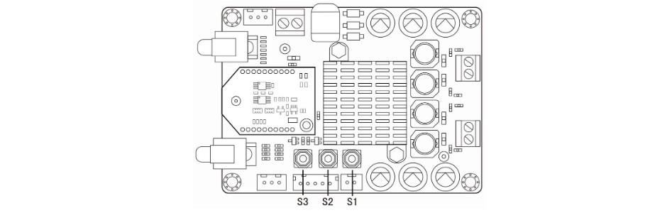 Module Amplificateur TSA3118B Bluetooth aptX TWS 2x50W