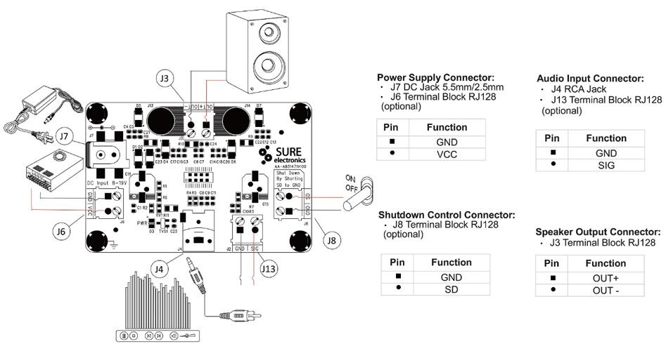Module Amplificateur Class D Mono TPA3110 30W 4Ω